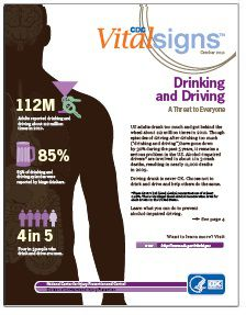 CDC VITALSIGNS REPORT: Drinking and Driving (October 2011)
