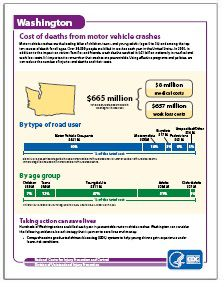 REPORT: Cost of Deaths From Motor Vehicle Crashes in Washinton State