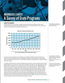 REPORT: Motorcycle Safety: A Survey of State Programs, 2006