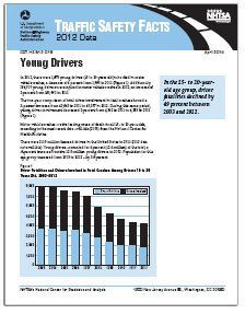 NHTSA REPORT:  2012 Young Drivers